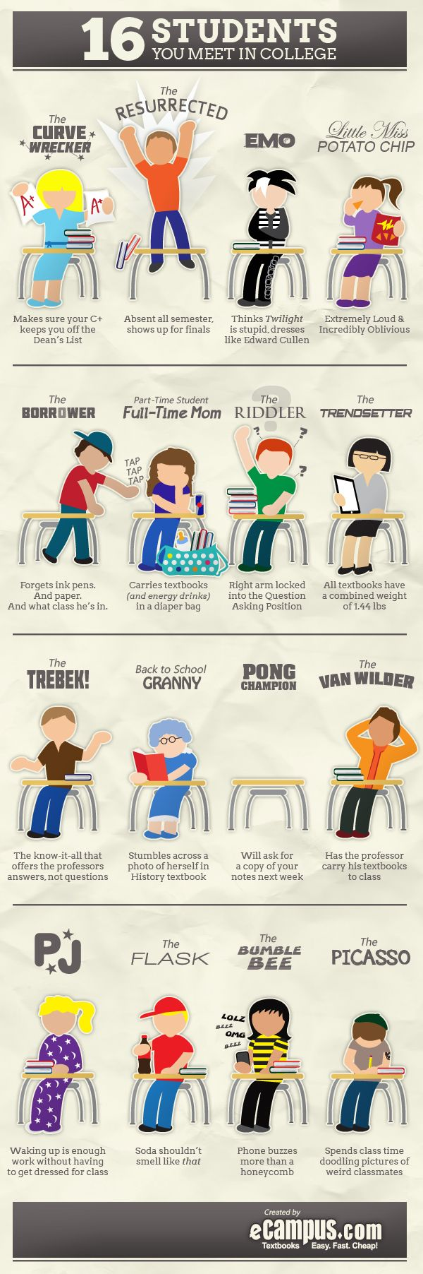 16 students you meet in college---yep! I know them!