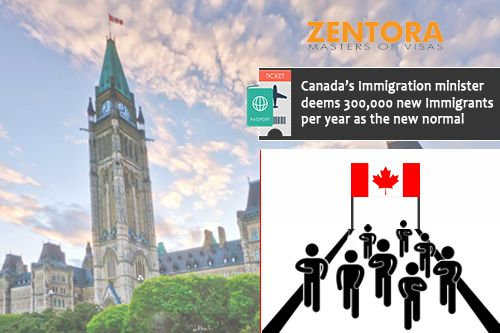 Canada's Immigration Minister deems 300,000 new immigrants per year as the new normal