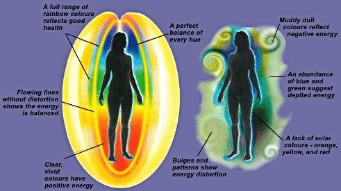 Aunque no la podamos ver, la energía esta en todas partes, estamos rodeados de ella, todos los objetos pueden absorber energía, incluso nosotros podemos plasma