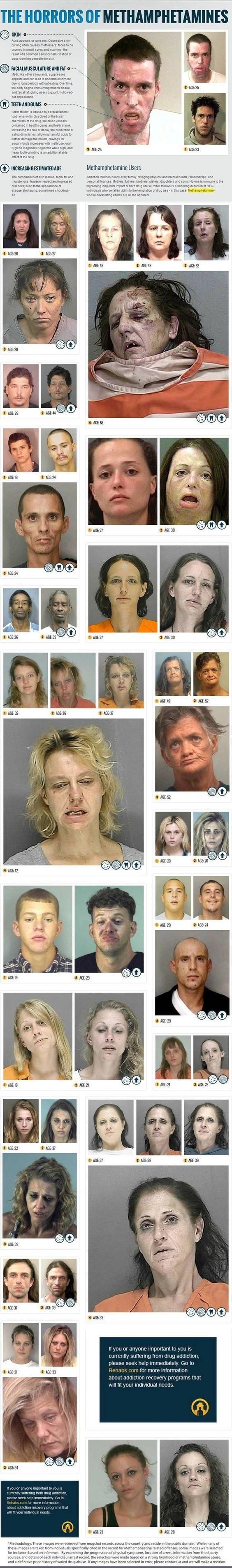 Before & After Meth
