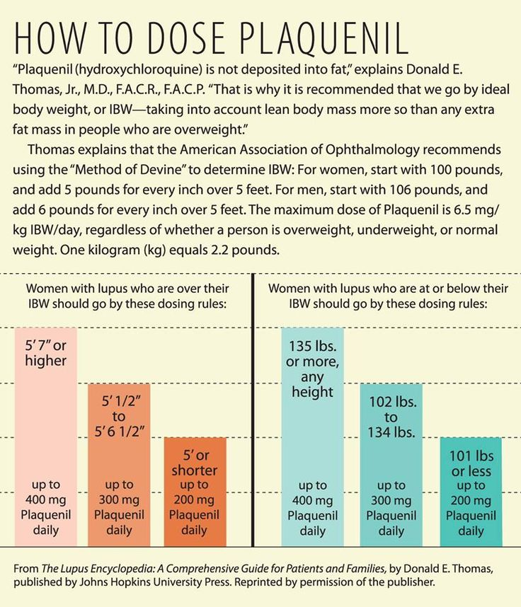 Plaquenil Dosing Chart For Lupus Lupus Encyclopedia Fb Page