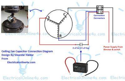 Learn How To Do Ceiling Fan Capacitor Wiring With Diagram Ceiling Fan Ceiling Fan Motor Ceiling Fan Wiring