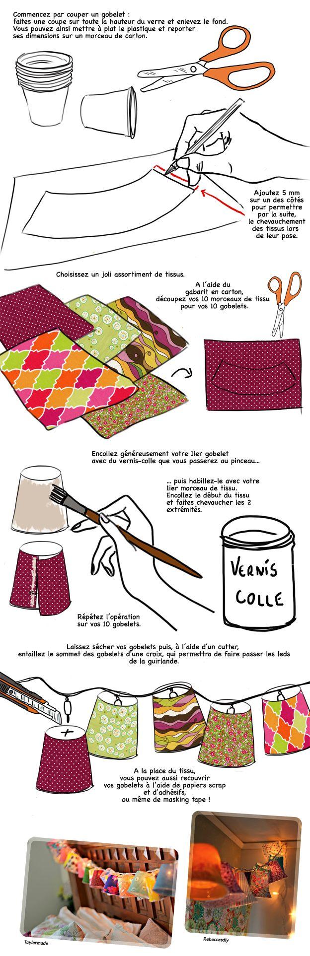 DIY guirlande gobelets
