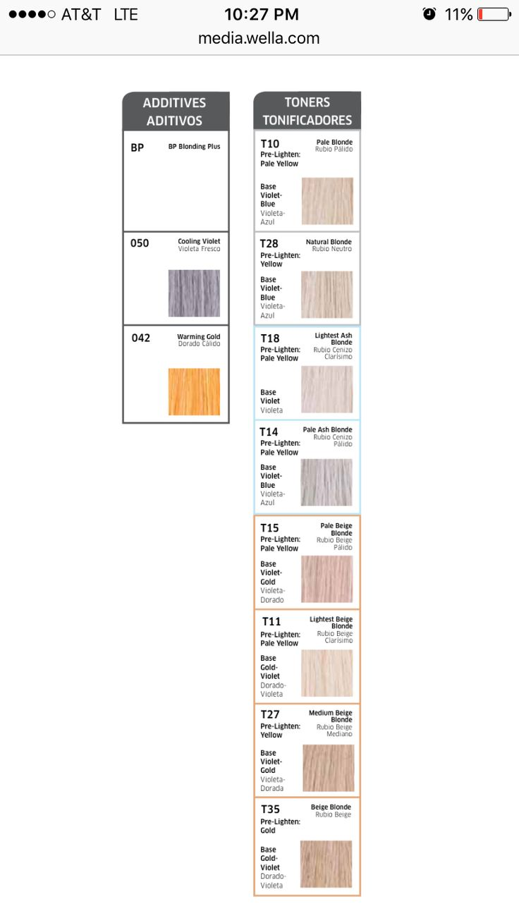 Best 25 wella toner chart ideas on pinterest wella hair color wella toners hair color dye nvjuhfo Image collections