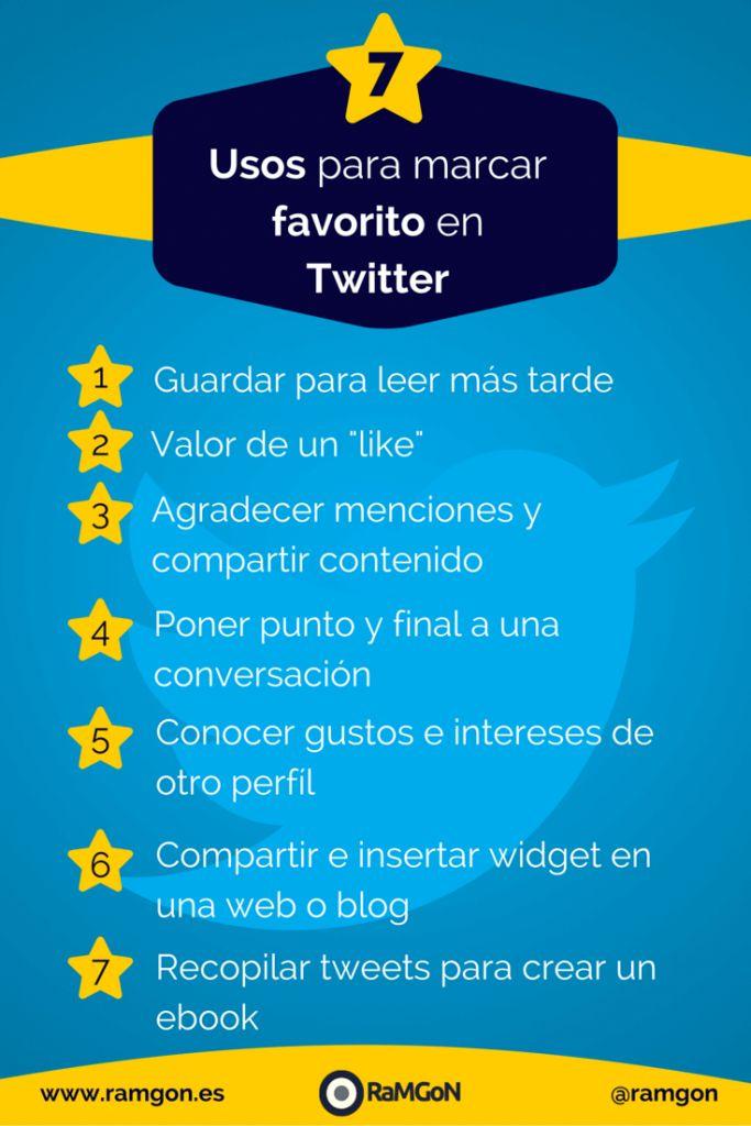 7 usos para marcar favorito en twitter