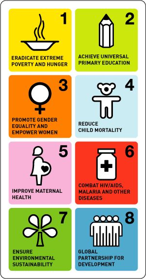 1000+ images about Human Rights Infographics on Pinterest ...