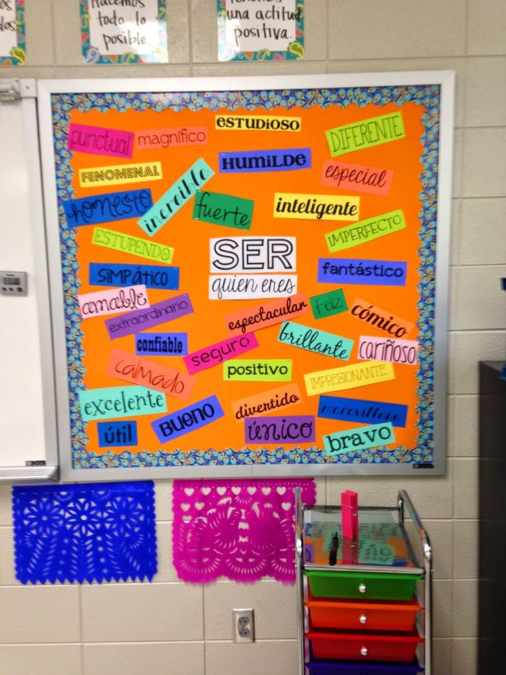 Good board for Unit 2 - Sp. 1, could have students create an adjective complete with a picture/drawing for each
