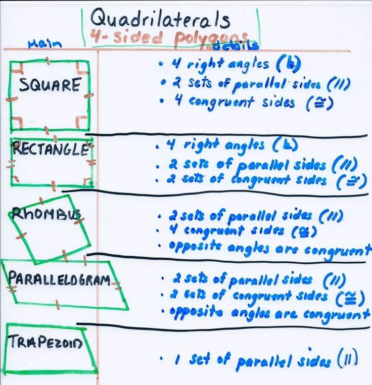 Comprehension Grades 4-12: Two