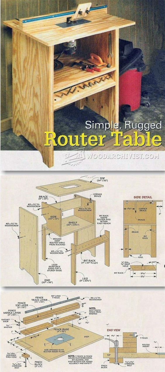 2580 best toolboxwoodworking images on pinterest tools simple router table plans router tips jigs and fixtures woodarchivist greentooth Gallery
