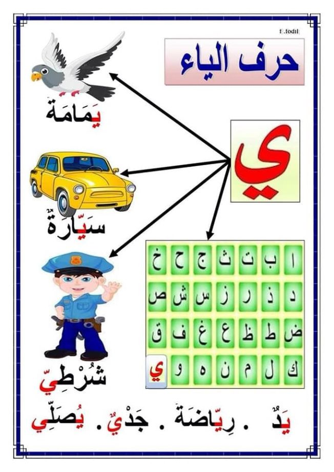 بطاقات حروف الهجاء Childrens Education Arabic Language Arabic Alphabet