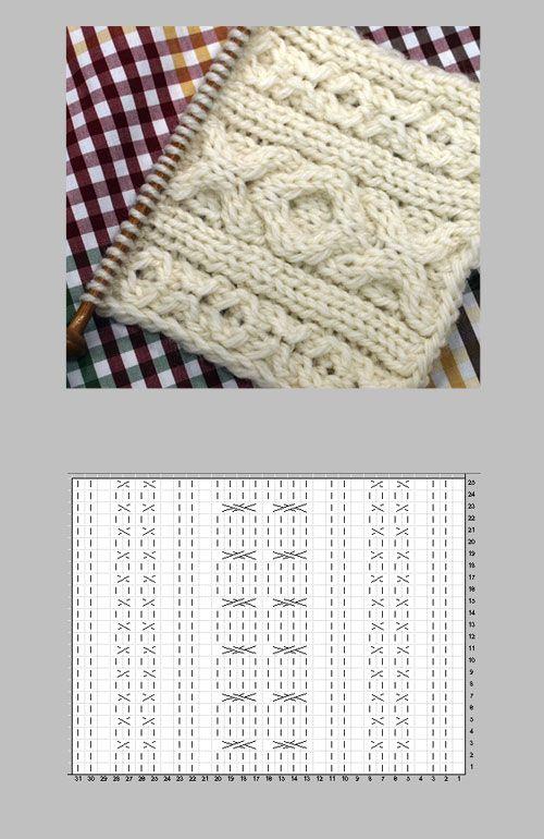 アラン模様(Blarney Kiss)の編み図と編み上がり作品