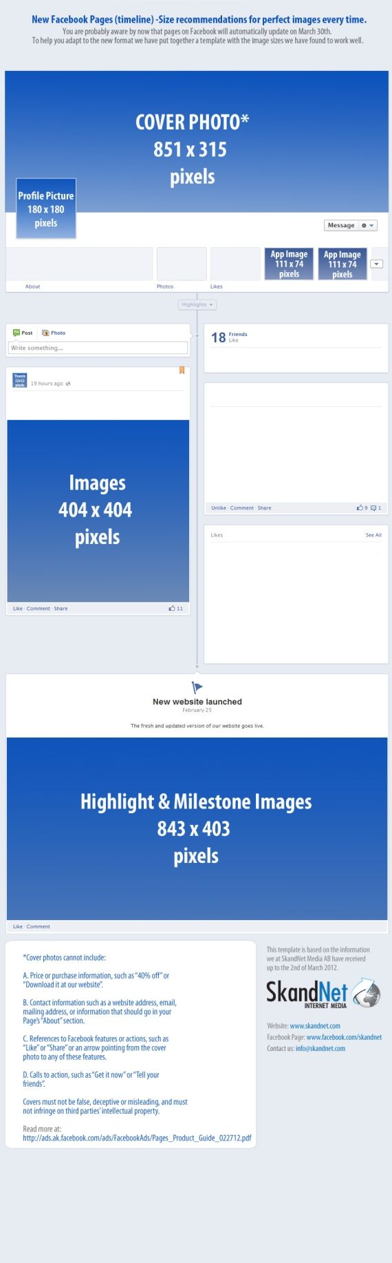 Facebook image sizes (WxH)    Cover photo: 851 x 315 px;  Profile picture: 180 x 180 px;  App image: 111 x 74 px;  Thumbnail: 32 x 32 px;  Images within wall posts: 404 x 404 px;   Highlighted and milestone images: 843 x 403 px;  Not included: Event image: 200 x 296 px