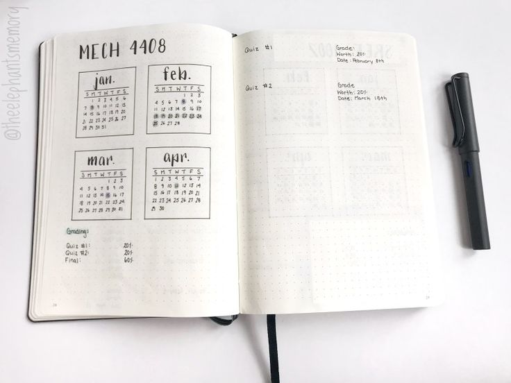 The Bullet Journal and School – The Elephants Memory