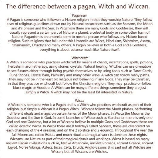 a history of wicca the forgotten religion A short history of witchcraft essentially, wicca is a religion that celebrates the natural world and the seasonal cycles it acknowledges the goddess as the feminine side of a deity called god witches.