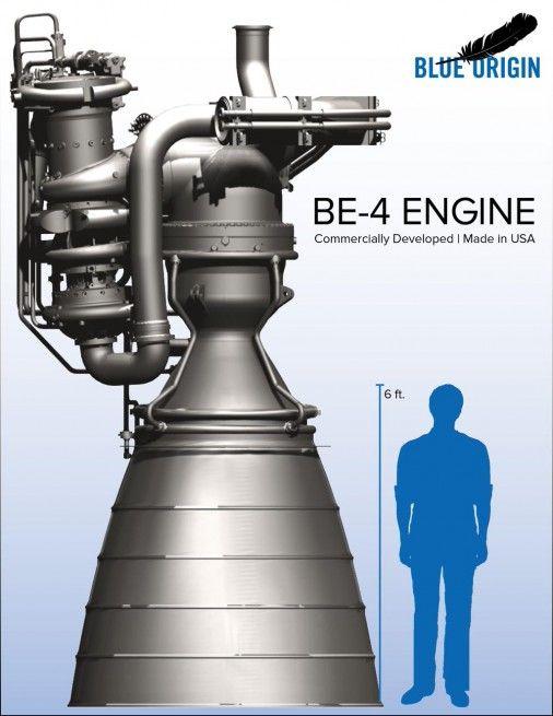 Blue Origin BE-4 engine and man comparison