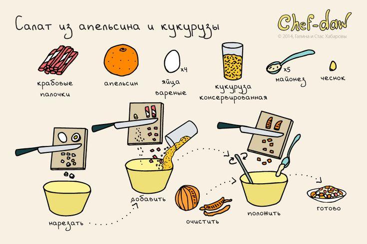 salat_iz_apelsina_i_kukuruzi