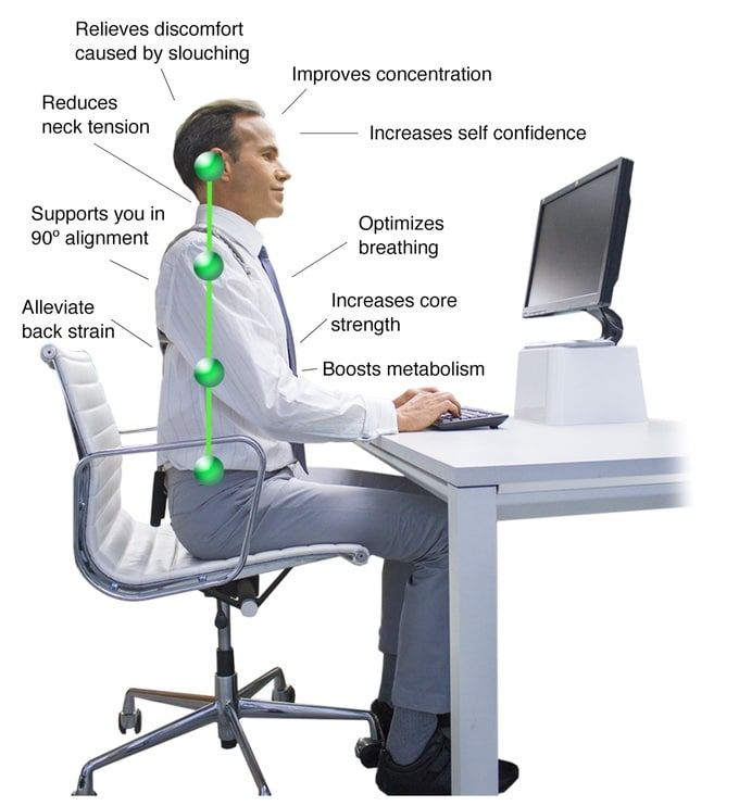 Pin On Posture Correctors Back And Lumbar Support