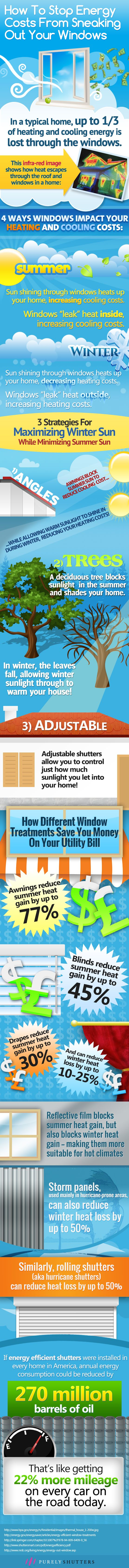 Average cost for window replacement - How To Stop Energy Costs From Sneaking Out Your Windows Infographic