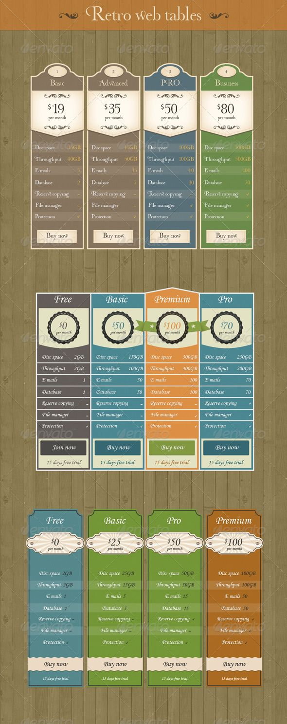 Retro Web Tables  #GraphicRiver