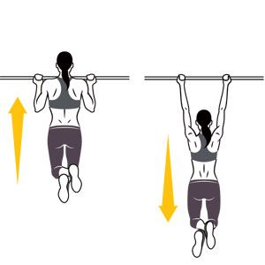 Learn to Do a Chin-Up in 6 Weeks: Training Plan http://www.womenshealthmag.com/fitness/chin-up-challenge-workout