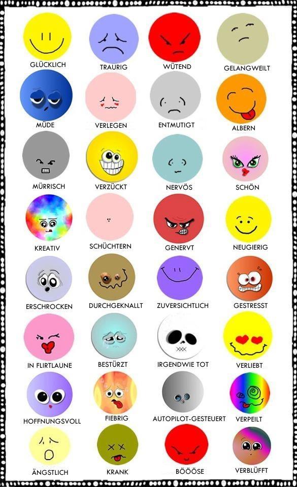 Emotion Regulation Worksheet Abitlikethis