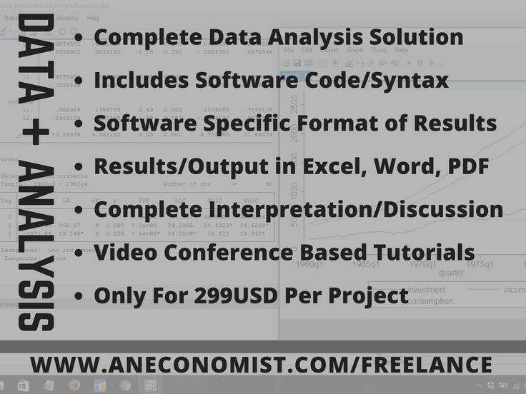 I am professionally trained and the highly recognized online course provider in Stata, Eviews, SPSS, Nvivo10/11, WinRATS, SAS, GAUSS, Gretl, Minitab, C++, JavaScript and Python. I helped more than 300 clients from around the world in applied econometrics and statistics for corporate governance, financial performance, economics research, business evaluation, Value at Risk, Options Pricing, Stock Evaluation, Pairs Trading and Backtesting through the use of above statistical softwares.