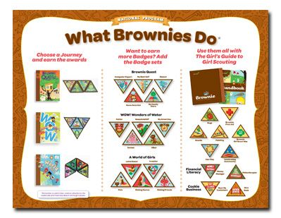 Insignia List: Girl Scout Brownies