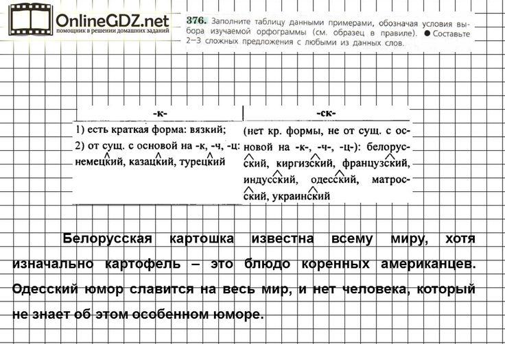 Диктант по русскому языку 7 класс на тему деепричастие методичка