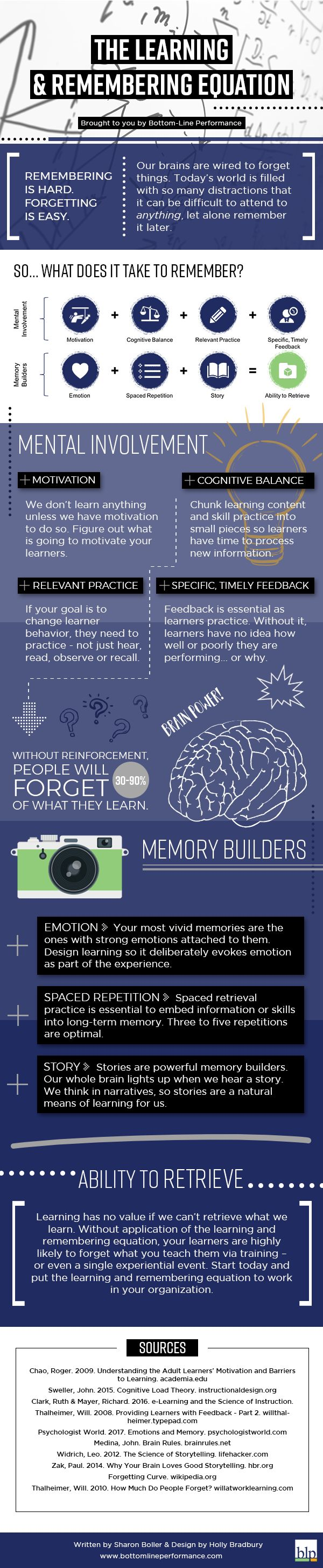 The Learning & Remembering Equation Infographic - https://elearninginfographics.com/learning-remembering-equation-infographic/