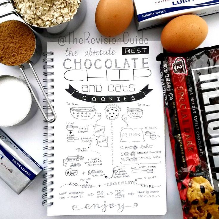 56 best bullet journal recipe book images on pinterest bullet try writing a recipe the visual way its pretty fun heres my favourite cookie forumfinder Gallery