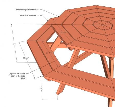 "I want to make this!  DIY Furniture Plan from Ana-White.com  An eight sided picnic table, extending eight feed wide, perfect for a large backyard BBQ. Tabletop is 64"" wide."