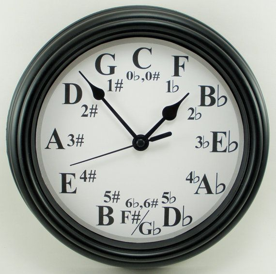 Offered For Sale Is This Unique Circle Of Fifths Wall Clock. In Music  Theory,