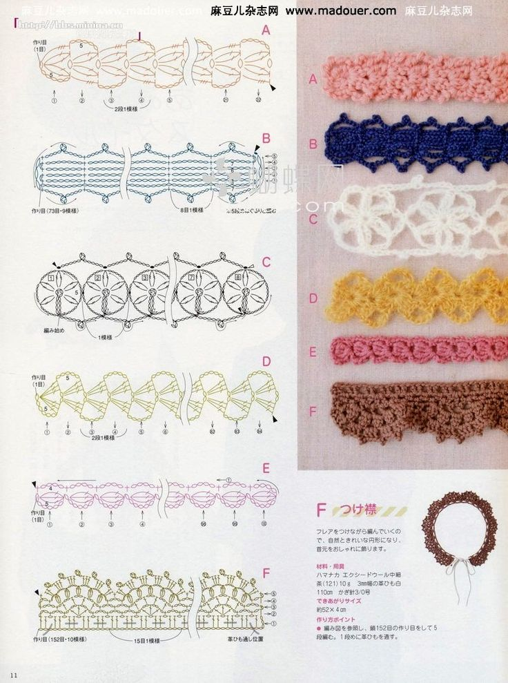 MOSSITA BELLA CROCHET PATTERNS AND GRAPHICS: crochet lace
