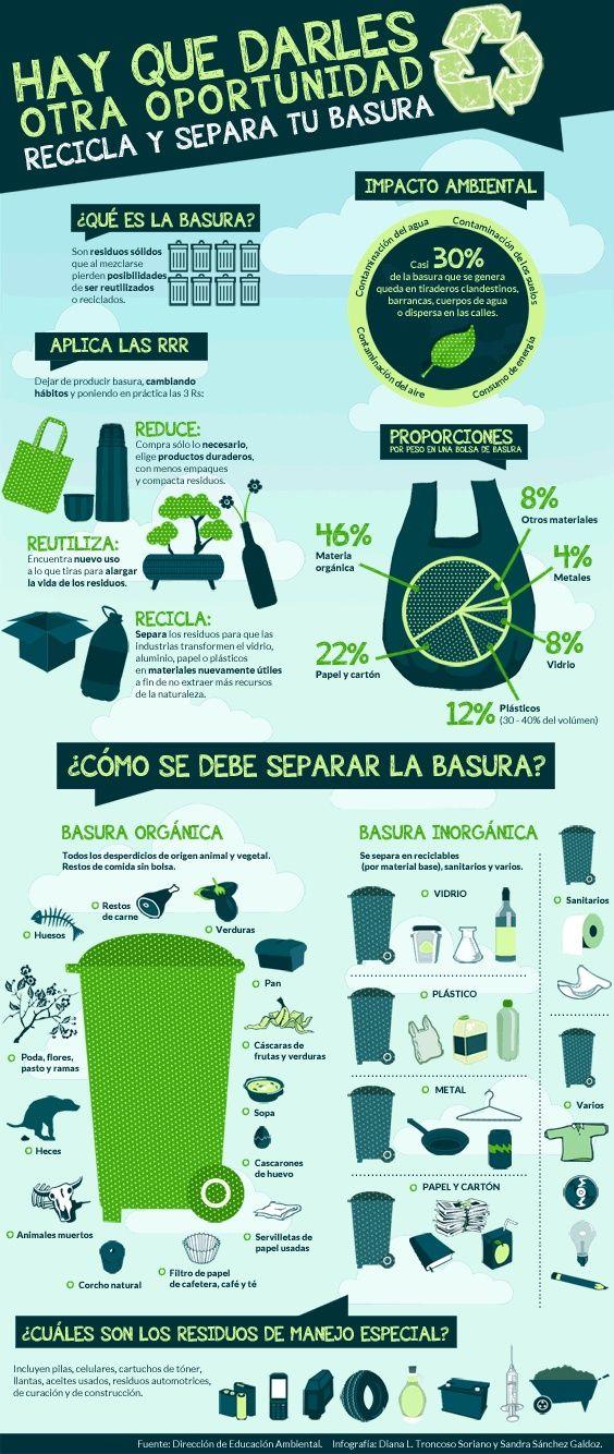 Hay que darles una segunda oportunidad:  7,7 Millones de toneladas de desperdicio de comida .....  Es responsabilidad de todos para evitarlo