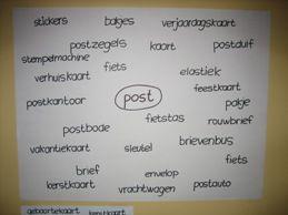 Post! Aankleding van de klas