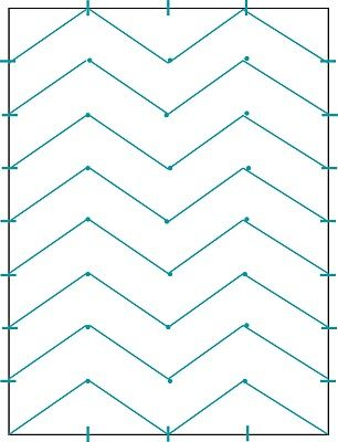 Chevron Canvas: mark 4.5in top and bottom, mark 3in left and right sides. draw lines as indicated above. neat!