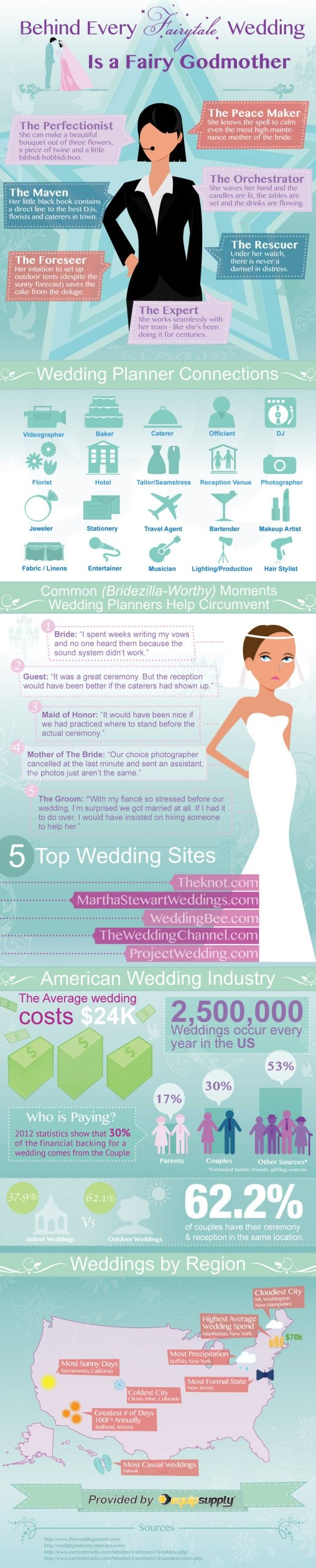 Will you be getting a #weddingplanner?