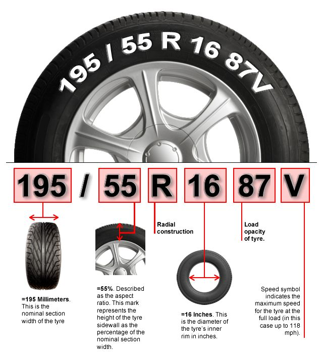 How To Read Tire Size >> 13 Best Harley Images On Pinterest Motorcycles For The And Php