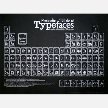 Fab.com - Love Fonts! The art of typography is something of a science, an idea that's brought to fore in this periodic typeface table created by designer Camdon Wilde. Printed on a black cover stock with metallic silver ink, this digital print from Scribble On Everything—a design for the typo-files among us—covers nearly every major font from Helvetica to Zapfino.