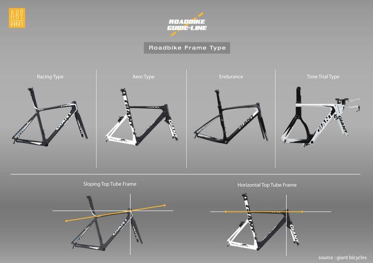 roadbike frame type Bicycle Infographics Design #giant #frame #bicycle #roadbike #aero