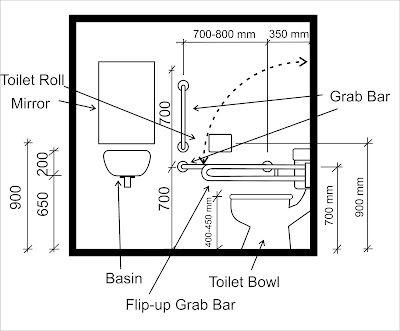 Handicap Bathroom Block 10 best 1-architectural standards images on pinterest | ada