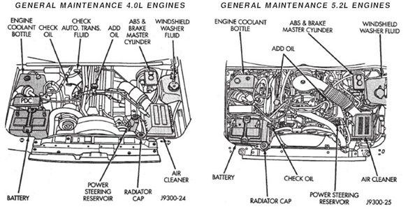 1994 jeep grand cherokee limited engine diagram