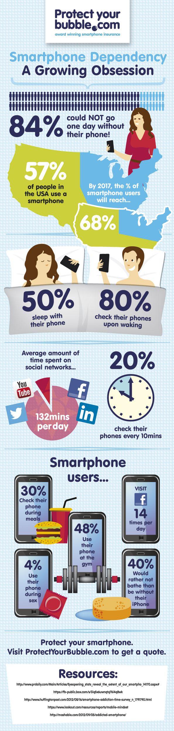 PYB DEPENDANCY infographic V6