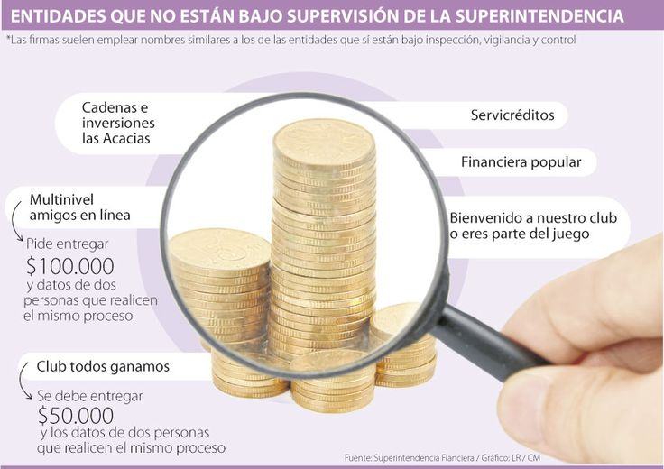 Financiera Popular y Servicréditos, en el ojo de Superfinanciera por esquema piramidal