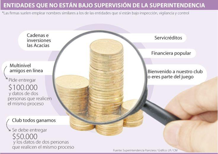 Financiera Popular y Servicréditos, en el ojo de Superfinanciera por esquema piramidal
