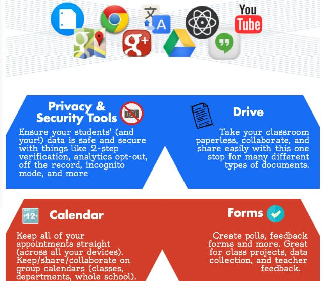 Collaborative Learning Outside Classroom : Use these tech tools to improve student collaboration