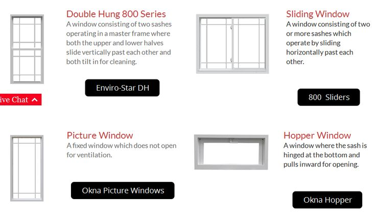 20 best window repair replacement images on pinterest for Most energy efficient replacement windows