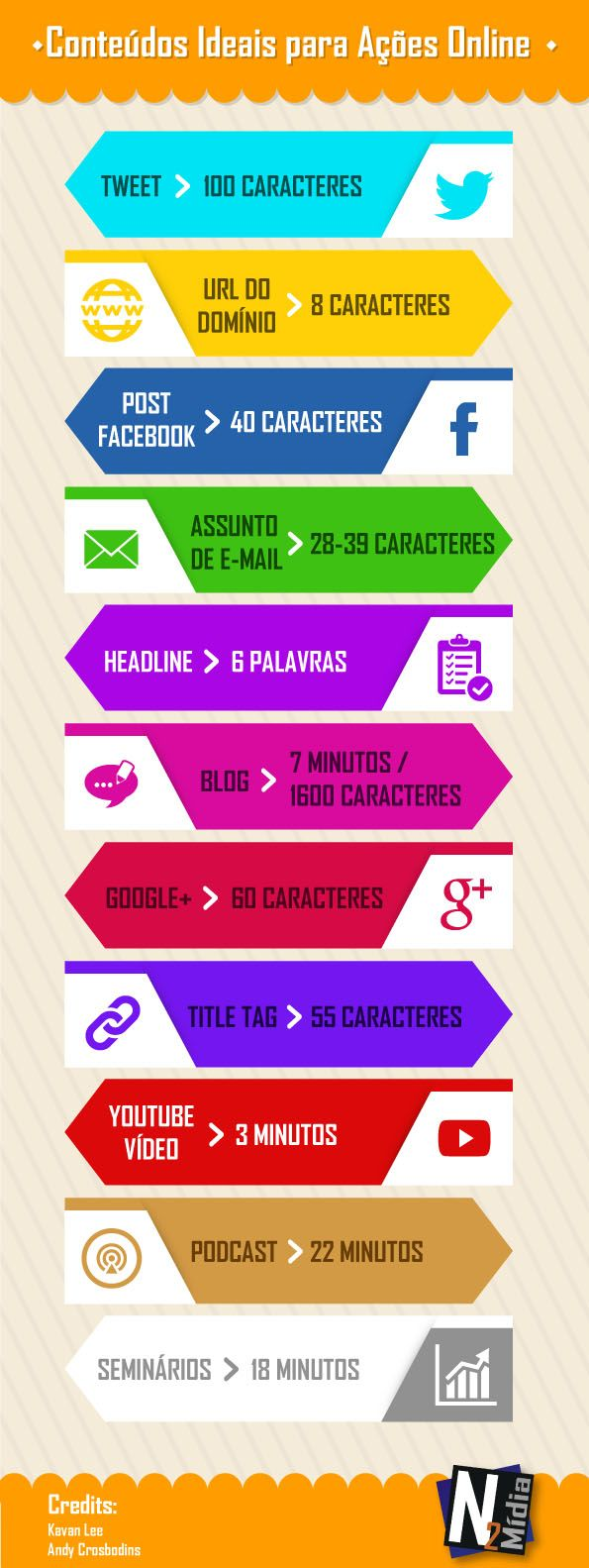 Conteúdos Ideais para Ações Online Desenvolvemos este infográfico com o objetivo de fazer com que a sua publicação seja sempre um sucesso. Nele sugerimos qual a melhor forma de divulgar o seu produto ou serviço, passar a sua mensagem e ainda deixar o público alvo interessado por tempo suficiente para ler o conteúdo e, conseqüentemente, não mudar de página ou rolar o post.