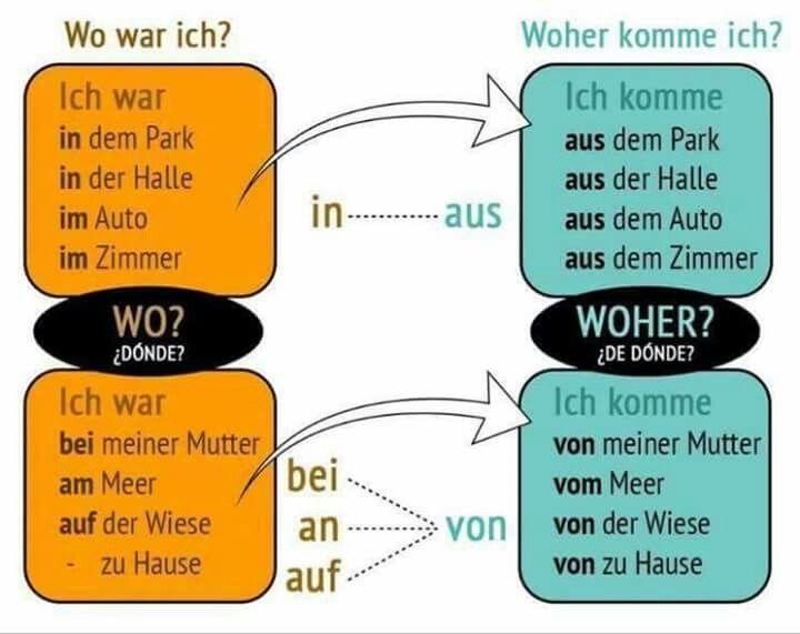 Deutschlanddeutschlernen