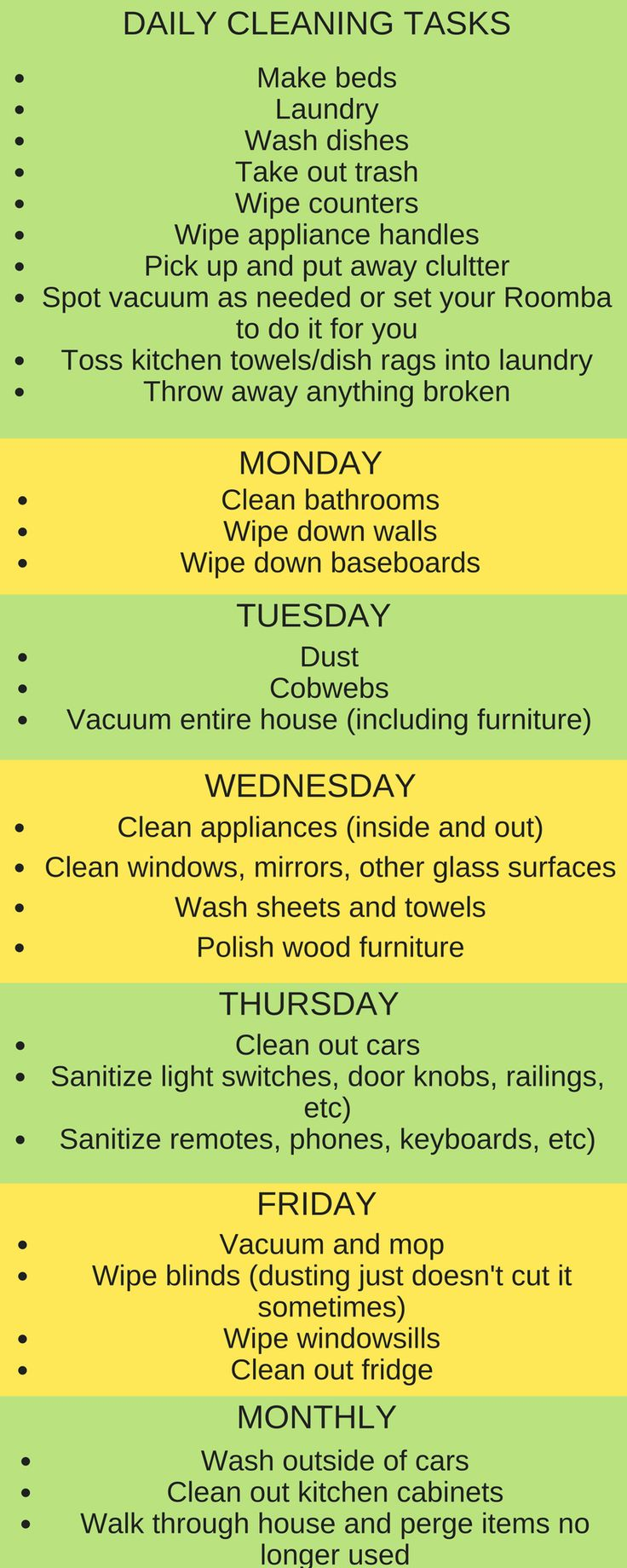 Happy 2017! Back to the grind with a cleaning schedule